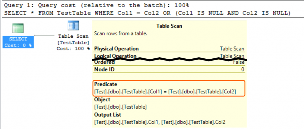 Execution Plan for 'SELECT * FROM TestTable WHERE Col1 = Col2 OR (Col1 IS NULL AND Col2 IS NULL);'