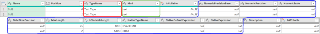 Screenshot of Table.Schema output for a two-column table